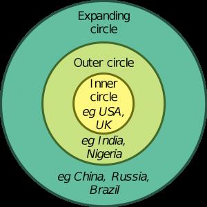 circles of English