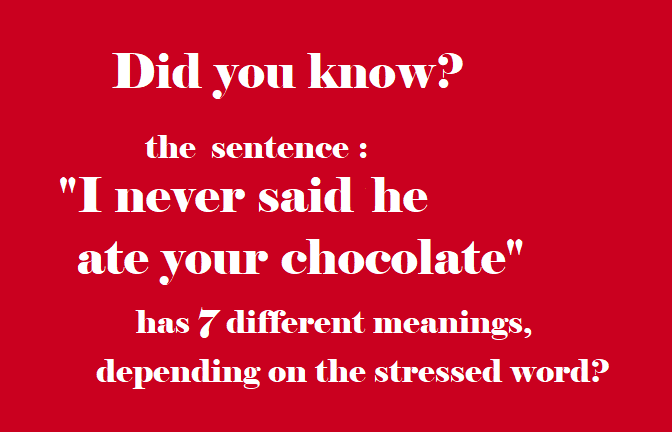 Syllables and Stress Patterns in English - Word Stress & Sentence Stress